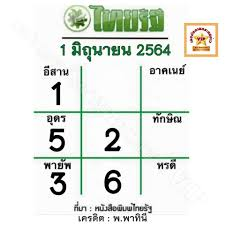 หมีหวยไทยรัฐ 16 3 63