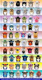 Furby Sales Chart Furby Omg Does Anyone Remember These I Had Two And