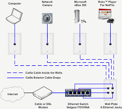 verizon fios wiring diagram wiring diagram and schematics verizon fios internet wiring diagram verizon fios wiring diagram new delighted verizon fios wiring diagram ideas electrical and