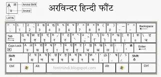 Hindi Keyboard Chart Pdf Keyboard Ka Hindi Chart Bedowntowndaytona Com