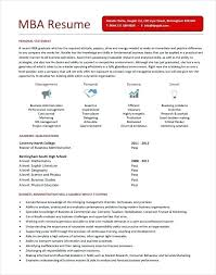 40 Awesome Mba Application Cover Letter PelaburemasperaK Interesting Mba Application Resume