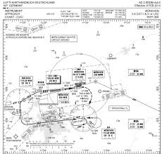 Bgbw Airport Charts Bgbw Approach Charts