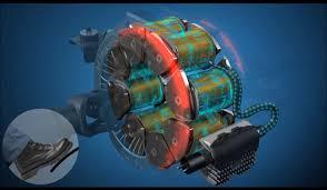 operating principle retarders telma s a Telma Retarder Parts Telma Retarder Wiring Diagram #13