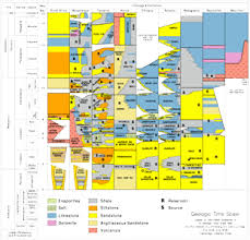 Alberta Stratigraphic Chart Hydrocarbon Potential Of The East Africa Continental Margin