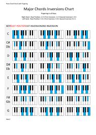 Piano Chord Finger Chart Printable 70 Studious Printable Piano Finger Chart