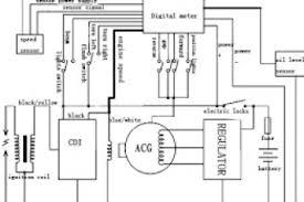 loncin 200cc quad wiring diagram wiring diagram wiring diagram for 110cc 4 wheeler at Loncin 110 Wiring Diagram Ignition Color