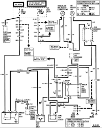i am revisiting an old question, my 95 chevy 1500is not working i HVAC Control Wiring Diagram at K1500 Tahoe Hvac Wiring Diagram