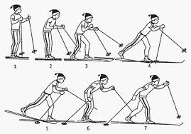 переходов с хода на ход Способы переходов с хода на ход