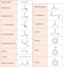 Organic Solvent An Overview Sciencedirect Topics
