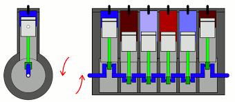file inline cylinder firing order gif file inline 6 cylinder firing order 1 5 3 6