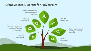 tree diagram powerpoint creative tree diagram powerpoint template slidemodel