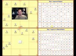 Videos Matching D30 Trimsamsa Chart Divisional Charts In