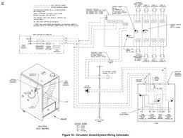 images of honeywell humidifier wiring diagram automatic wire furnace wiring diagram on thermostat wiring diagram humidifier furnace wiring diagram on thermostat wiring diagram humidifier