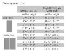 Image Result For Interior Doors Opening Doors Door Wall