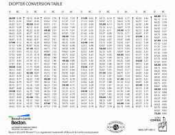 Contact Lens Conversion Chart Contact Lens Base Curve Chart Best Picture Of Chart