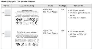 apple 12w usb power adapter. screenshot 2014 10 24 01 22 23 apple 12w usb power adapter