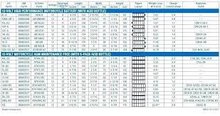 Automotive Battery Size Chart Lawn Mower Battery Size Chart Mentiq Info