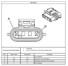 alternator wiring harness diagram ? chevrolet colorado & gmc alternator plug adapter at Alternator Wiring Harness