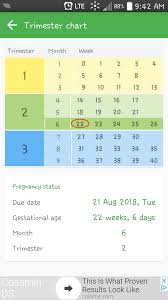 26 Weeks Is How Many Months Chart Month Chart August 2018 Babies Forums What To Expect