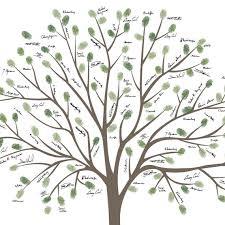 diy fingerprint tree poster instant large