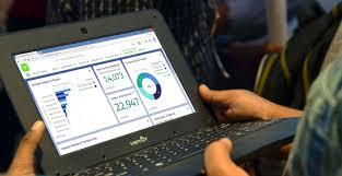 Impact Measurement On Salesforce Vera Solutions