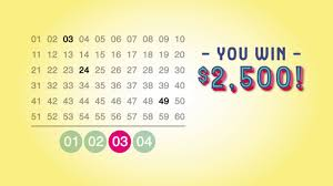 Cash For Life Payout Chart Hoosier Lottery Cash4life