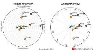 Charts December 2010 December 24 2010 Zodiac Birth Chart Takemeback To