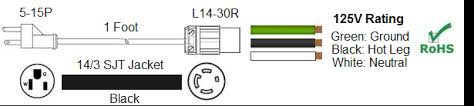 nema l6 20p plug wiring diagram nema image wiring l14 30r receptacle wiring diagram wiring diagram on nema l6 20p plug wiring diagram