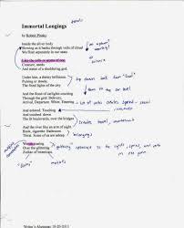 Dorothy Parker Resume Resume Dorothy Parker Resumes Analysis By Prezi Audio Thomasbosscher 24