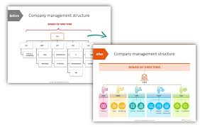 Diagram Of Organizational Chart How To Make Modern Organizational Chart In Powerpoint Blog
