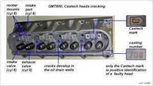 similiar gm 6 0 engine problems keywords saturn astra engine diagram wiring engine diagram