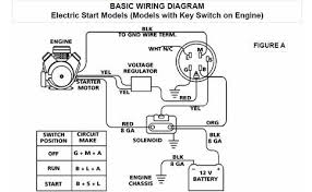 10 hp generator wiring diagram search for wiring diagrams \u2022 Generator Connection Diagram coleman powermate 6250 generator wiring diagram wire center u2022 rh flrishfarm co 6 volt generator wiring diagram generator control panel wiring diagram