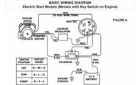 10 hp generator wiring diagram search for wiring diagrams \u2022 Residential Standby Generator Wiring Schematic coleman powermate 6250 generator wiring diagram wire center u2022 rh flrishfarm co 6 volt generator wiring diagram generator control panel wiring diagram