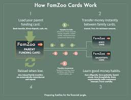 Check spelling or type a new query. Famzoo Prepaid Card Faqs