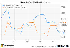 Is Nokia Corporation A Reliable Dividend Play The Motley Fool