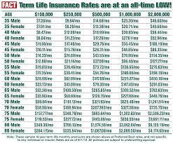 geico life insurance quote geico life insurance quote rakeback4