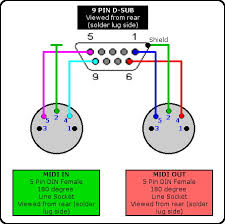 midi wiring diagram midi wiring diagrams midi wiring diagram