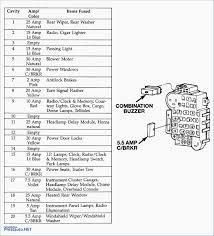 jeep xj starter wiring electrical drawing wiring diagram \u2022 1995 Jeep YJ Wiring Diagram 1998 jeep cherokee starter wiring diagram best 1995 1995 jeep rh sandaoil co jeep grand cherokee