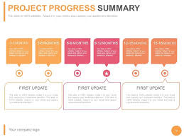 Project Status Slide Project Management Status Powerpoint Presentation With