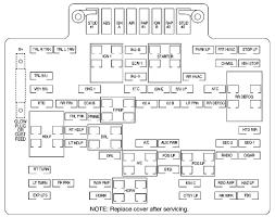 gmc yukon (2002) fuse box diagram auto genius discernir net