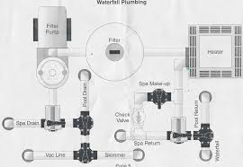 gas pool heater wiring diagram on gas images free download wiring Gas Heater Wiring Diagram gas pool heater wiring diagram 6 gas pool schematic electric heater wiring diagram gas water heater wiring diagram