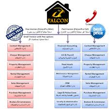 Property Management Chart Of Accounts Falconpro Free Business Management Software Real Estate