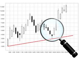 Japanese Candlestick Charting The Ultimate Guide