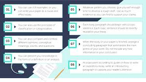 Define Expository Essay Get Free Expository Essay Prompts And Ideas
