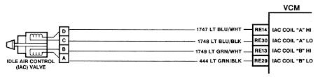 gm iac wiring wiring diagram for you • chevy iac wiring wiring diagram detailed rh 14 9 1 gastspiel gerhartz de gm ac wiring