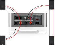 wiring 4 speakers to sonos amp wiring diagram user sonos 4 speaker wiring diagram rs100 background music sound systems sonos 4 speaker wiring diagram