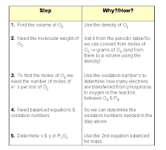 an example worked via the 2 column method