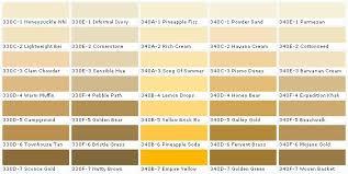 Behr Beige Color Chart Behr Cornerstone 330e 2 In 2019 Behr Paint Colors Behr