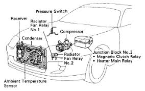 1995 toyota supra air conditioning system troubleshooting toyota supra wiring diagram