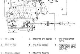 mgb starter relay wiring diagram mgb image wiring 1978 mgb wiring diagram 1978 image about wiring diagram on mgb starter relay wiring diagram